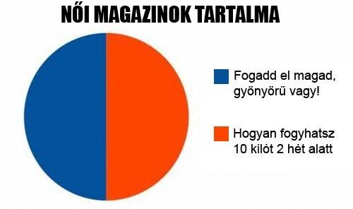 noi-magazinok